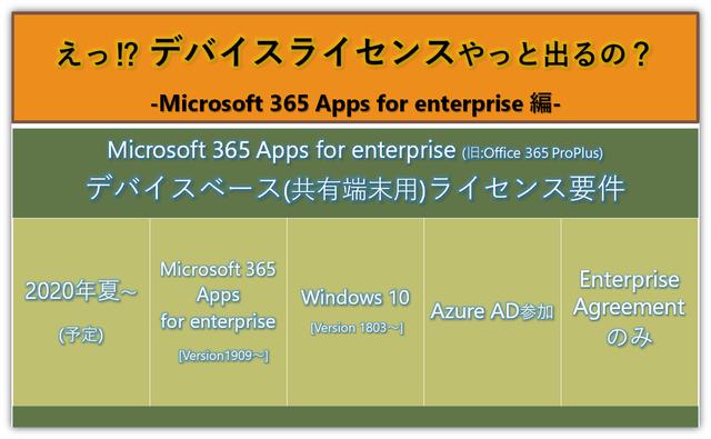 m365-apps-ent_devicelicense.png