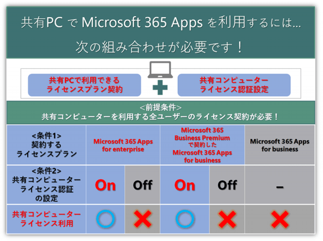m365apps-sharedpc-terms2020oct(1)-min.png