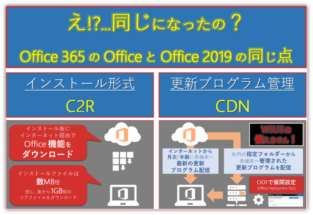 office2019-office365-samepoint-min(2).png