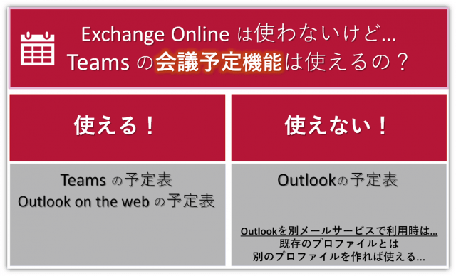 Exchange Online / Outlookを利用しないでTeamsが利用できるか?|Office 365相談センター