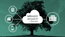 Airwatch+Horizon