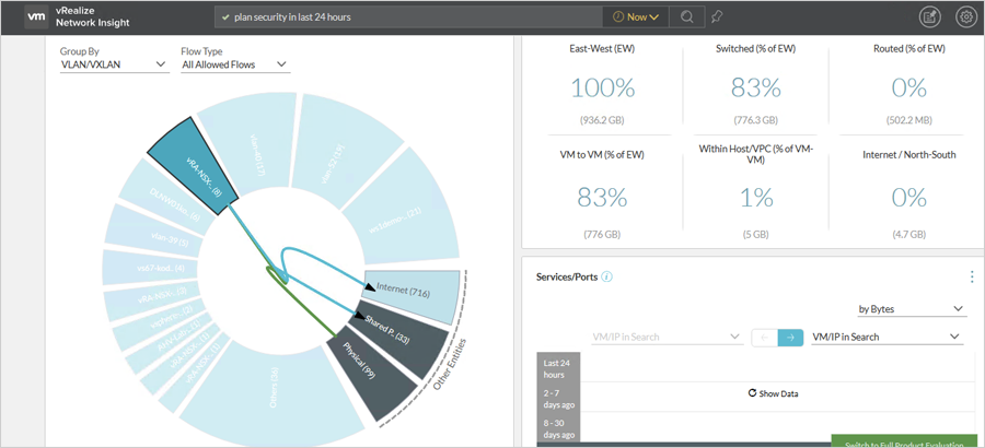 VMware vRealize Network Insight