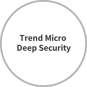 Trend Micro Deep Security