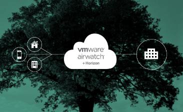 AirWatch+Horizon(テレワーク支援)