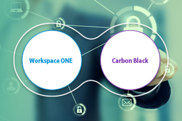 VMware Workspace ONE のゼロトラストを強化する EDR ソリューション